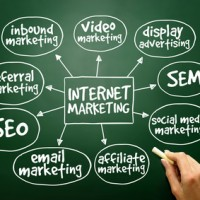 Video marketing para empresas